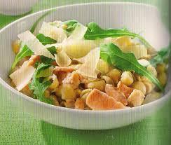 cuisine fitness recette cuisine fitness pâtes au saumon et roquette