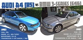 bmw 3 series e46 vs audi a4 b5 buyer u0027s guide diseno art com