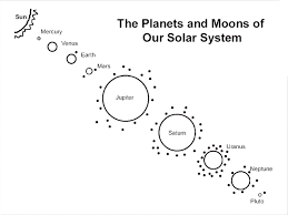 solar system coloring free printable solar system coloring