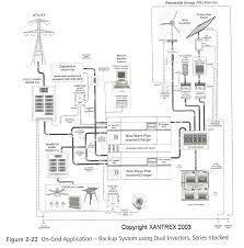 schematics for generators solar wind and battery installations