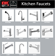 kwc kitchen faucets are designed for the modern and contemporary