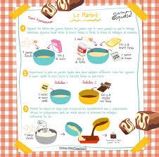 recette cuisine enfants les 34 meilleures images du tableau recettes enfant sur