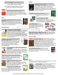 2014 2015 hcos curriculum pack simplebooklet com