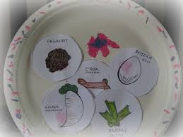 seder plate craft for seder plate template