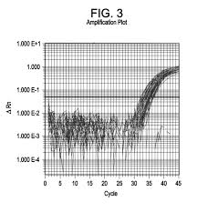 patent us20120156683 one step method of elution of dna from