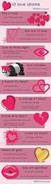 best 25 easy english grammar ideas on pinterest english