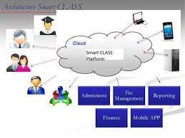 smart class app aspire global smart classroom