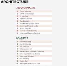 Top Architecture Firms 2016 Cornell Harvard And Louisiana State Top Design Intelligence U0027s