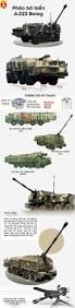 military jeep tan 868 best afv u0027s images on pinterest military vehicles armored