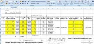 construction excel templates free construction takeoff excel templates and free construction