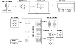 On Off Timer Circuit Diagram Industrial Automation Using Plc Electrical Projects Edgefxkits