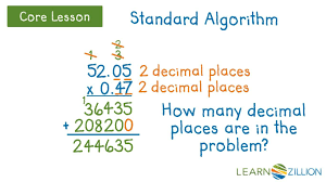 Multiplication With Decimals Worksheets Multiply Multi Digit Decimals Using The Standard Algorithm