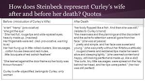 Curley S Quotes How Does Steinbeck Present Curley S After Her Death Ppt