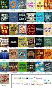 spongebob squarepants season 3 scorecard by mlp vs capcom on