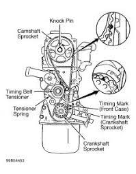 hyundai accent timing belt 1995 hyundai accent timing belt installation engine mechanical
