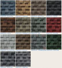 25 best roofus images on pinterest house exteriors porch and