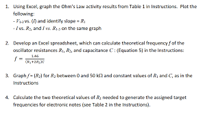 Excel Spreadsheet To Graph Using Excel Graph The Ohm U0027s Law Activity Results Chegg Com