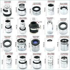 Kitchen Faucet Adapters Breathtaking Kitchen Faucet Aerator Kitchen Kitchen Faucets With