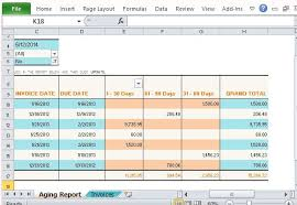 accounts receivable report template track accounts receivable with invoice aging report kukkoblock