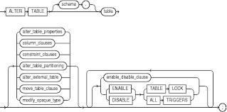 Postgresql Alter Table Add Column Alter Table