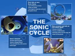 Sonic The Hedgehog Meme - sonic the hedgehog memes tv tropes