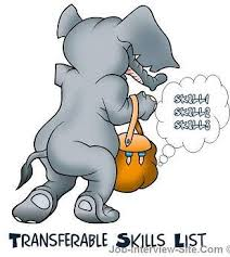 transferable skills list of transferable skills examples for