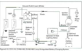 small engine ignition wiring diagram craftsman mower ignition