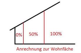 berechnung der wohnfläche wohnfläche berechnen vermessungsbüro sefkow dresden und ganz