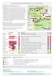 Wildfire Air Quality Symptoms by California Smoke Information 08 29 17