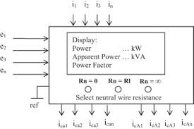 true power factor metering for m wire systems with distortion
