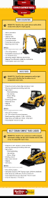 earthmoving rental macallister rentals