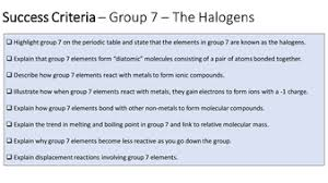 Group 7 Periodic Table Aqa Combined Science Trilogy Chemistry Whole Unit 1 Atomic