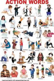 best 25 verbs in english ideas on pinterest english language