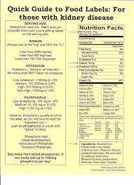 diabetic menus recipes best 25 dialysis diet ideas on renal diet diabetic