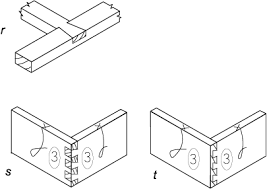 Woodworking Joints by Carcase Construction