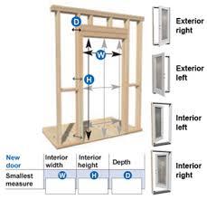 Standard Door Width Interior Bfd Rona Products Diy Exterior Doors Measure Up