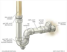 how to clean bathroom sink drain pipes how to clean bathroom sink drain pipes looking for bathroom sink