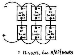battery wiring otherpower