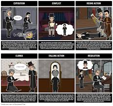 jekyll and hyde chapter 2 themes dr jekyll and mr hyde plot diagram storyboard