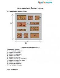 Backyard Garden Layout by How To Design A Vegetable Garden Plan Layout With 3 Yr Crop