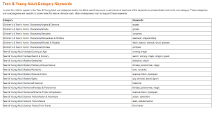 Past Sales The Key Agents How To Choose Kindle Keywords U2013 Self Publishing Review