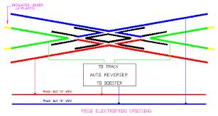 peco electrofrog crossing gif