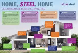 steel in home 7 inspiring designs modern architecture