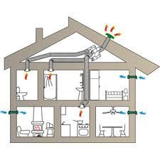 aeration cuisine devis ventilation de cuisine assainissement d air aération
