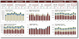 Analytics Excel Dashboard Template Strategic Tactical Dashboards Best Practices Exles