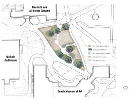 Kansas State University Campus Map by Landscape Architecture The Meadow