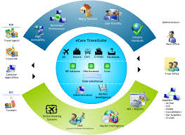 Online reservation system online booking system online
