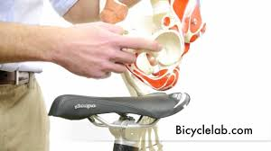 Most Comfortable Mtb Saddle Bicycle Saddle First In Series About Seat Comfort For