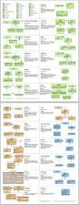 the 25 best ideas about architect software on pinterest data