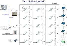 filewiring diagram of lighting control panel for dummies jpg